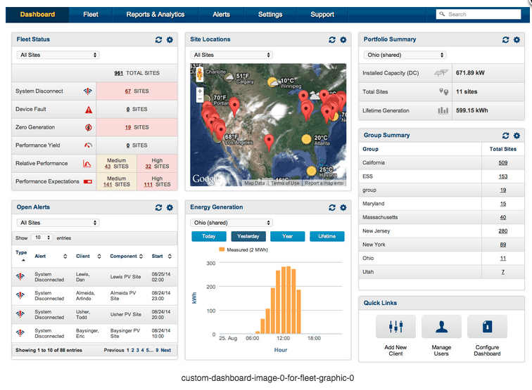 Locus Energy Integrates Analytics Software With Campbell Scientific Data Loggers