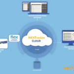 NEXTracker Acquires Software Company BrightBox Technologies