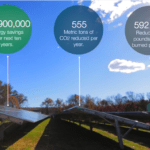 Ricoh Unveils Solar Project, Commits To 100% Renewables