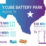Younicos Supplying Battery Storage For Austin Energy Pilot