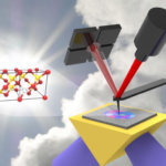 NIST Researchers Use Novel Techniques To Examine Solar Cells