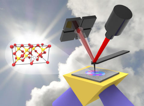 NIST-1 NIST Researchers Use Novel Techniques To Examine Solar Cells