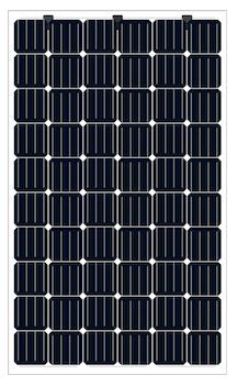 PANDA 60 Cell Bifacial Series