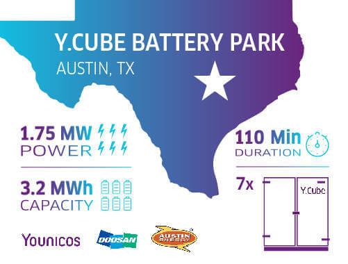 Younicos Younicos Supplying Battery Storage For Austin Energy Pilot