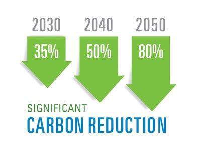 Ameren Missouri Plans Major Clean Energy Expansion, Emissions Cut