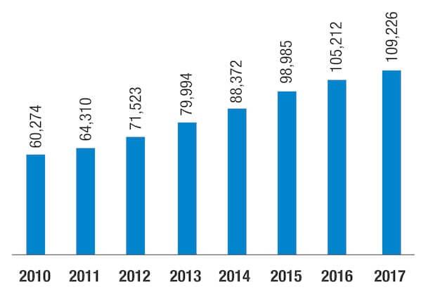 Massachusetts Report Tallies Clean Energy Jobs