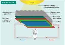 natcore solar cell