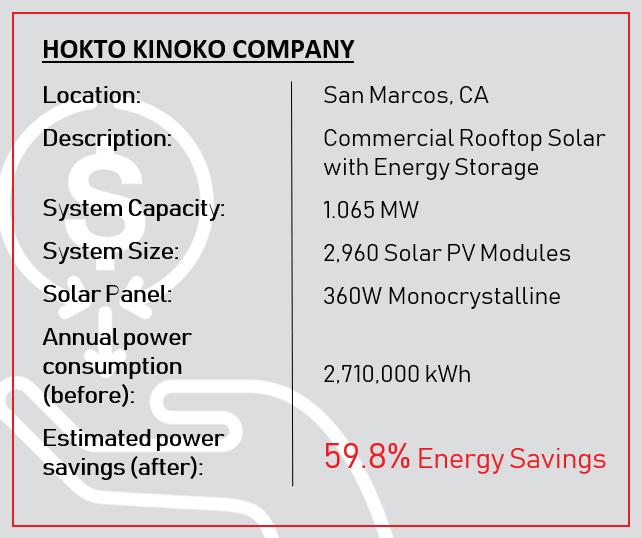 California Mushroom Producer Cuts Energy Costs With Solar - Solar